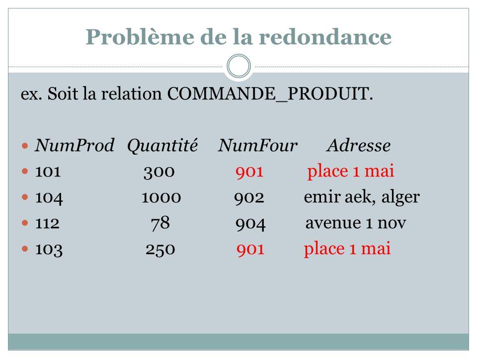 Problème de la redondance ex. Soit la relation COMMANDE_PRODUIT. NumProd Quantité NumFour Adresse 101 300 901 place 1 mai 104 1000 902 emir aek, alger