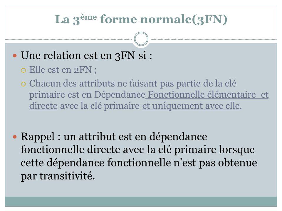 La 3 ème forme normale(3FN) Une relation est en 3FN si :  Elle est en 2FN ;  Chacun des attributs ne faisant pas partie de la clé primaire est en Dé