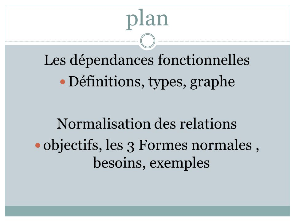 plan Les dépendances fonctionnelles Définitions, types, graphe Normalisation des relations objectifs, les 3 Formes normales, besoins, exemples