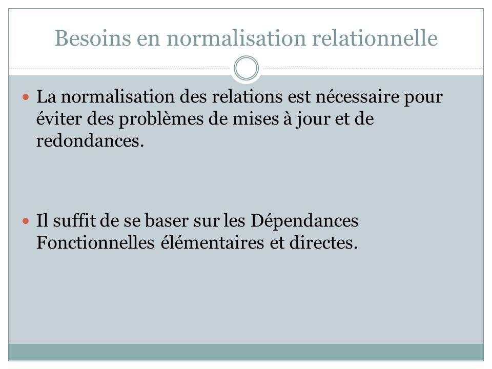 Besoins en normalisation relationnelle La normalisation des relations est nécessaire pour éviter des problèmes de mises à jour et de redondances. Il s