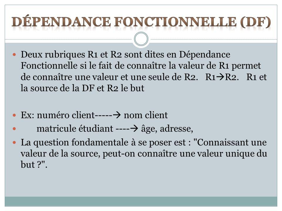 Deux rubriques R1 et R2 sont dites en Dépendance Fonctionnelle si le fait de connaître la valeur de R1 permet de connaître une valeur et une seule de