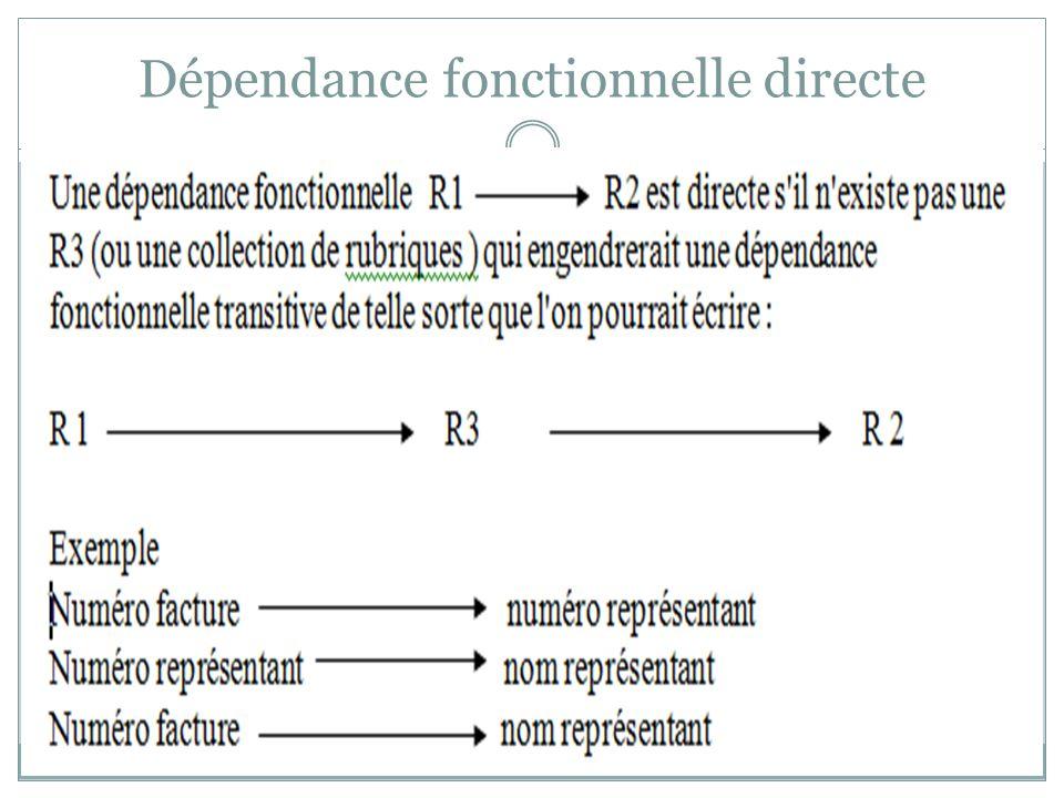Exemple 2 LIGNE_PRODUIT (#Numfac, #Refproduit, Quantité, Datefac) : Cette relation n est pas en deuxième forme normale car l attribut Datefac ne dépend pas de l intégralité de la clé primaire (#Numfac, #Refproduit) mais que d une partie de celle-ci (#Numfac).
