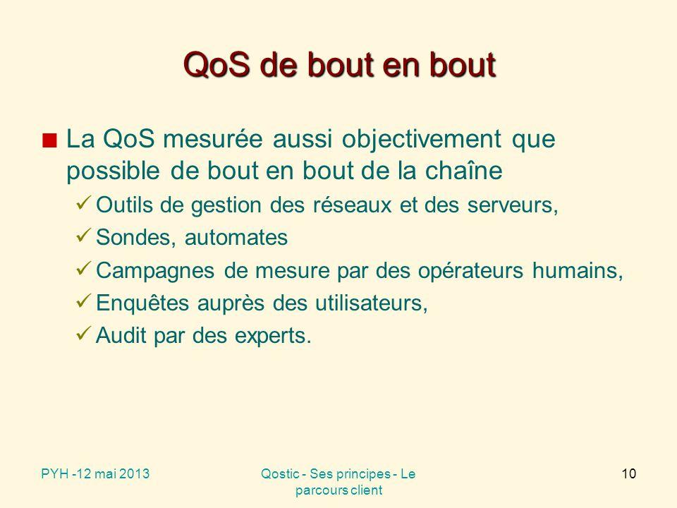 QoS de bout en bout La QoS mesurée aussi objectivement que possible de bout en bout de la chaîne Outils de gestion des réseaux et des serveurs, Sondes, automates Campagnes de mesure par des opérateurs humains, Enquêtes auprès des utilisateurs, Audit par des experts.