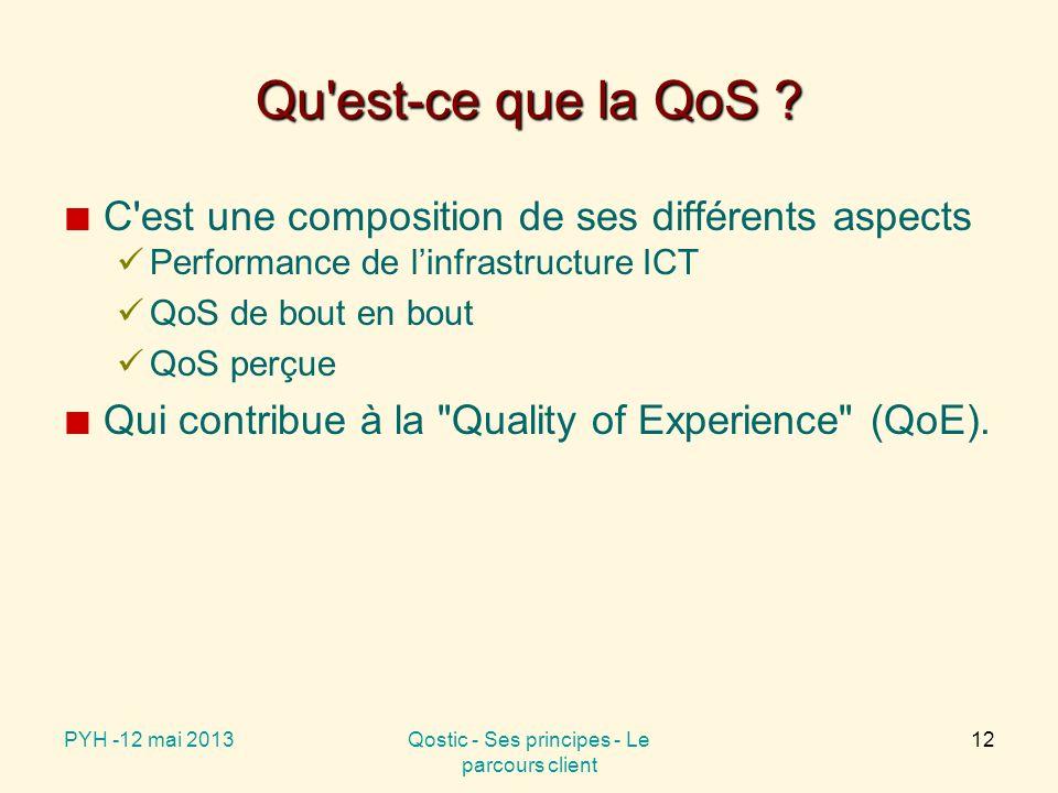 Qu est-ce que la QoS .