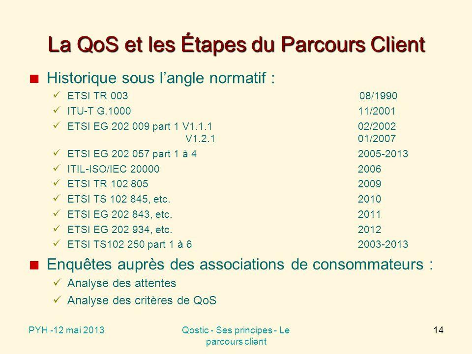 La QoS et les Étapes du Parcours Client Historique sous l'angle normatif : ETSI TR 00308/1990 ITU-T G.100011/2001 ETSI EG 202 009 part 1 V1.1.102/2002 V1.2.101/2007 ETSI EG 202 057 part 1 à 42005-2013 ITIL-ISO/IEC 200002006 ETSI TR 102 8052009 ETSI TS 102 845, etc.2010 ETSI EG 202 843, etc.2011 ETSI EG 202 934, etc.2012 ETSI TS102 250 part 1 à 62003-2013 Enquêtes auprès des associations de consommateurs : Analyse des attentes Analyse des critères de QoS PYH -12 mai 2013Qostic - Ses principes - Le parcours client 14