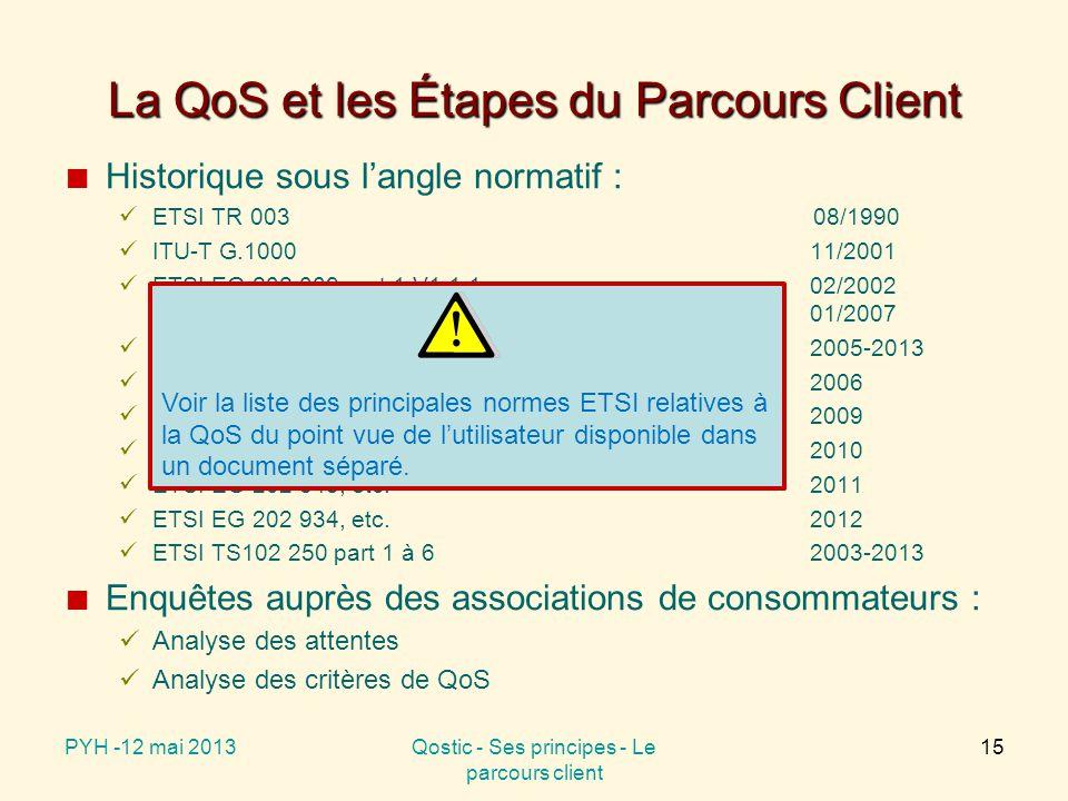 La QoS et les Étapes du Parcours Client Historique sous l'angle normatif : ETSI TR 00308/1990 ITU-T G.100011/2001 ETSI EG 202 009 part 1 V1.1.102/2002 V1.2.101/2007 ETSI EG 202 057 part 1 à 42005-2013 ITIL-ISO/IEC 200002006 ETSI TR 102 8052009 ETSI TS 102 845, etc.2010 ETSI EG 202 843, etc.2011 ETSI EG 202 934, etc.2012 ETSI TS102 250 part 1 à 62003-2013 Enquêtes auprès des associations de consommateurs : Analyse des attentes Analyse des critères de QoS PYH -12 mai 2013Qostic - Ses principes - Le parcours client 15 Voir la liste des principales normes ETSI relatives à la QoS du point vue de l'utilisateur disponible dans un document séparé.