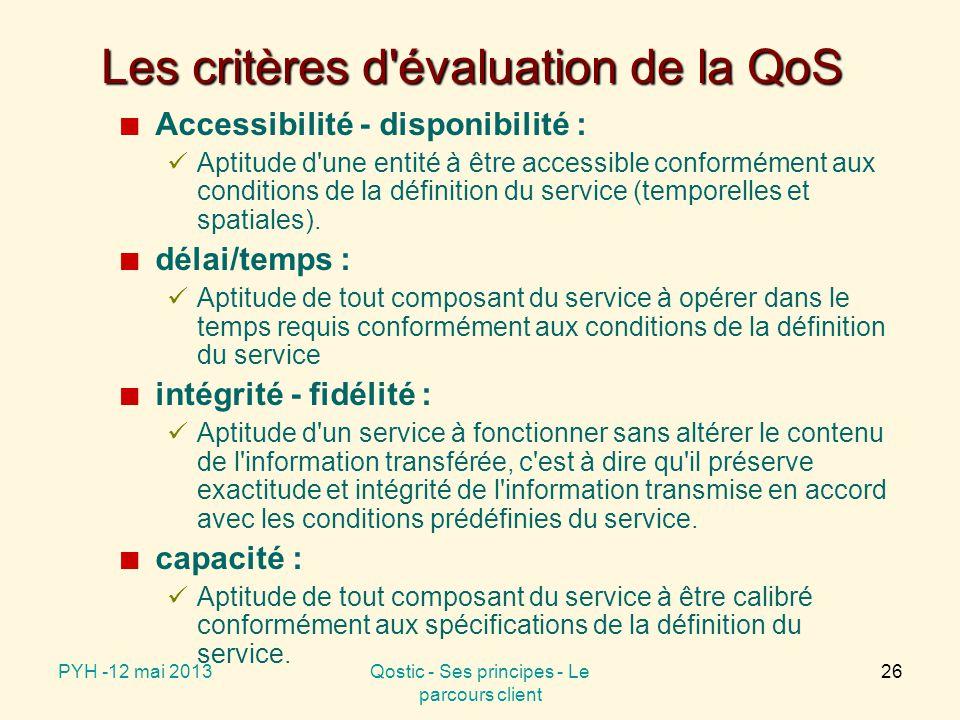 Les critères d évaluation de la QoS Accessibilité - disponibilité : Aptitude d une entité à être accessible conformément aux conditions de la définition du service (temporelles et spatiales).