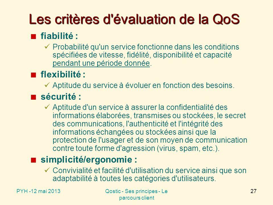 Les critères d évaluation de la QoS fiabilité : Probabilité qu un service fonctionne dans les conditions spécifiées de vitesse, fidélité, disponibilité et capacité pendant une période donnée.