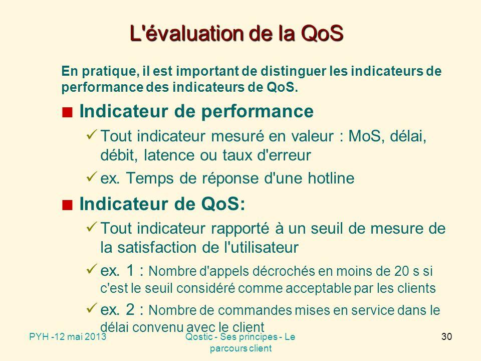 L évaluation de la QoS En pratique, il est important de distinguer les indicateurs de performance des indicateurs de QoS.