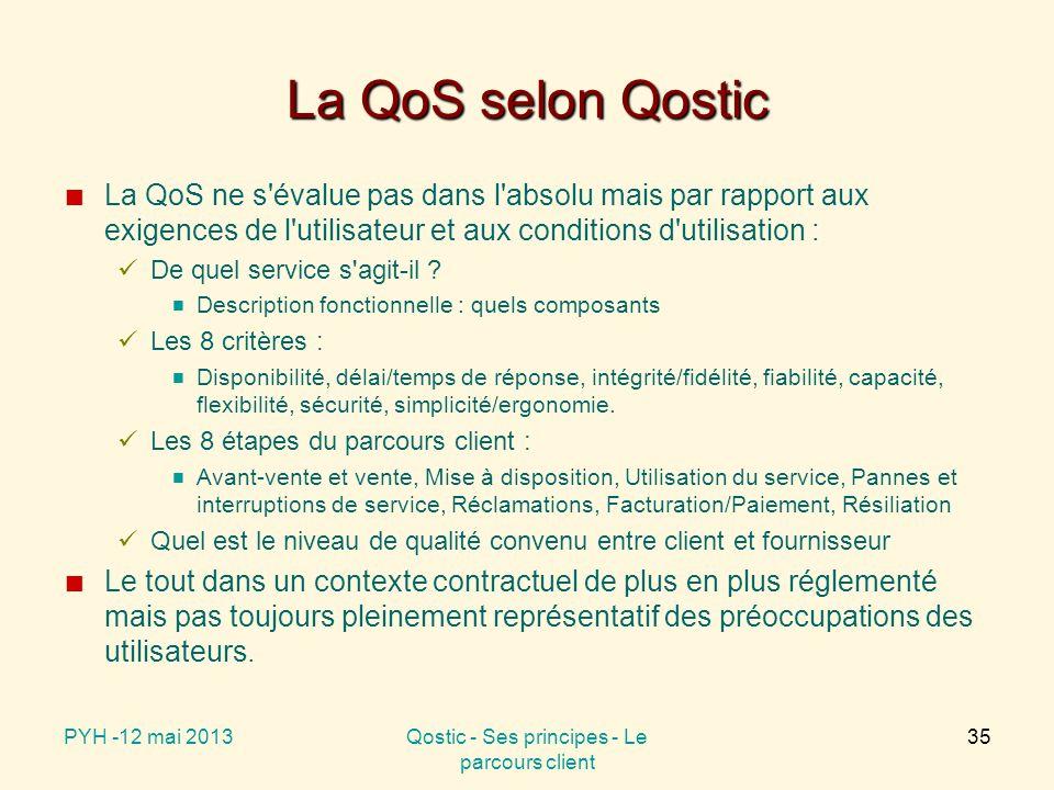 La QoS selon Qostic La QoS ne s évalue pas dans l absolu mais par rapport aux exigences de l utilisateur et aux conditions d utilisation : De quel service s agit-il .