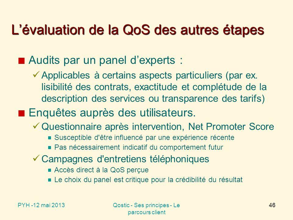 L'évaluation de la QoS des autres étapes Audits par un panel d'experts : Applicables à certains aspects particuliers (par ex.