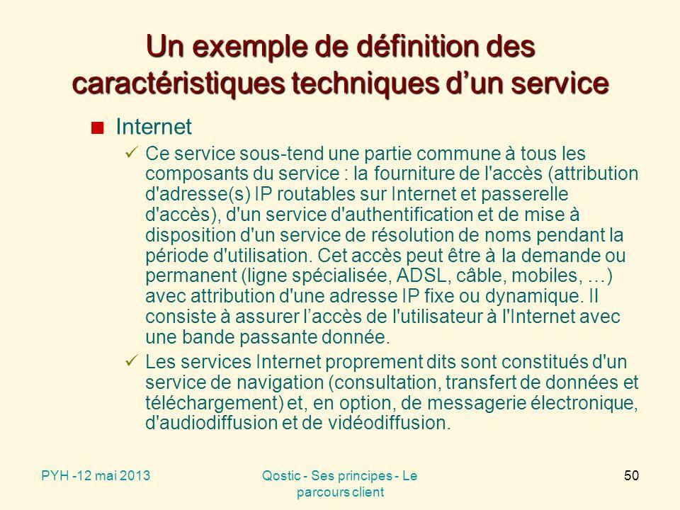 Un exemple de définition des caractéristiques techniques d'un service Internet Ce service sous-tend une partie commune à tous les composants du service : la fourniture de l accès (attribution d adresse(s) IP routables sur Internet et passerelle d accès), d un service d authentification et de mise à disposition d un service de résolution de noms pendant la période d utilisation.