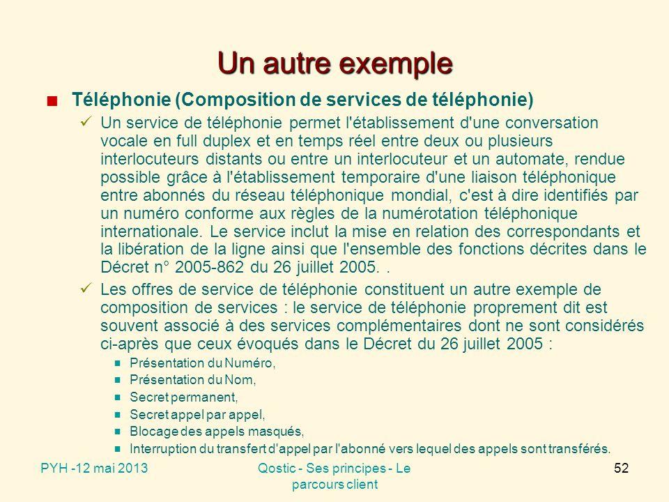 Un autre exemple Téléphonie (Composition de services de téléphonie) Un service de téléphonie permet l établissement d une conversation vocale en full duplex et en temps réel entre deux ou plusieurs interlocuteurs distants ou entre un interlocuteur et un automate, rendue possible grâce à l établissement temporaire d une liaison téléphonique entre abonnés du réseau téléphonique mondial, c est à dire identifiés par un numéro conforme aux règles de la numérotation téléphonique internationale.