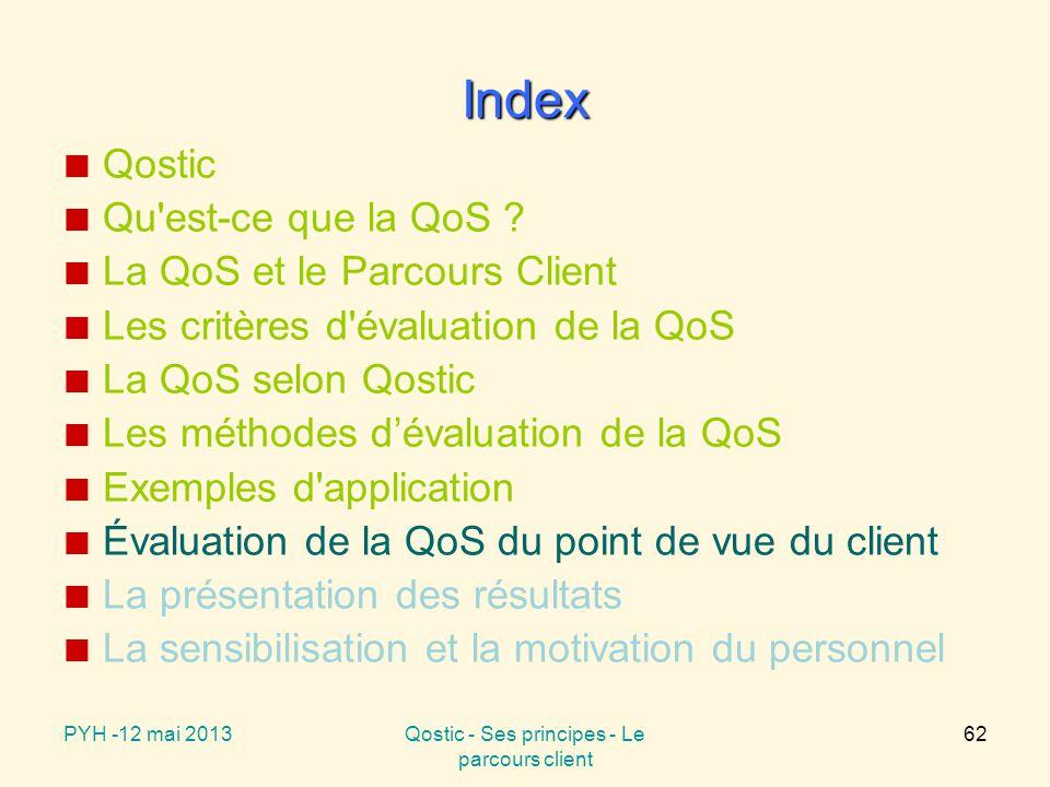 Index Qostic Qu est-ce que la QoS .