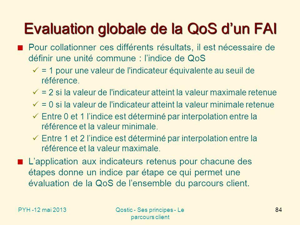 Evaluation globale de la QoS d'un FAI Pour collationner ces différents résultats, il est nécessaire de définir une unité commune : l'indice de QoS = 1 pour une valeur de l indicateur équivalente au seuil de référence.