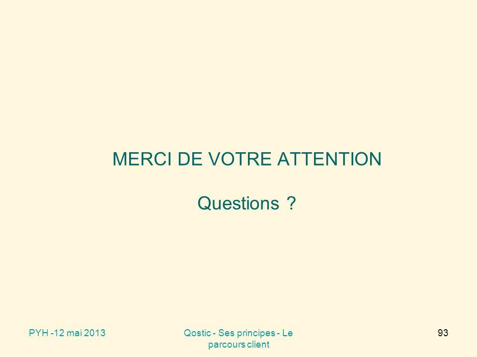 MERCI DE VOTRE ATTENTION Questions ? PYH -12 mai 2013Qostic - Ses principes - Le parcours client 93