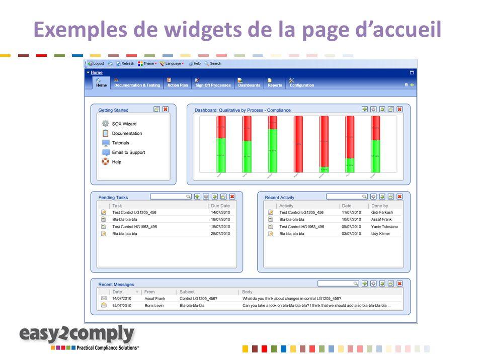 Exemples de widgets de la page d'accueil