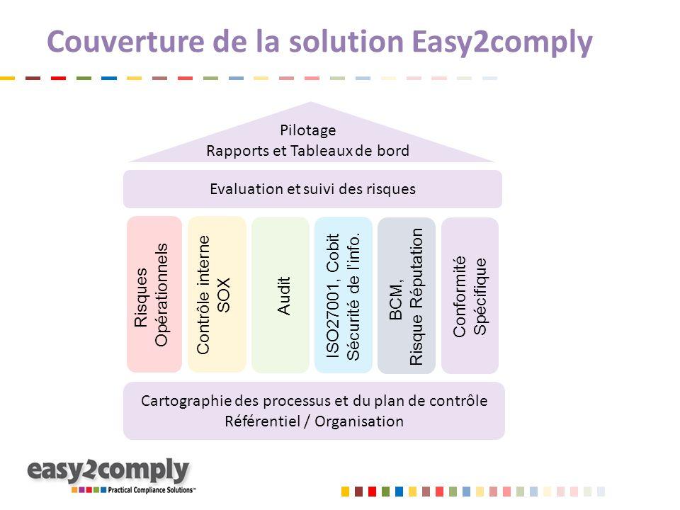 Cartographie des processus et du plan de contrôle Référentiel / Organisation Couverture de la solution Easy2comply Risques Opérationnels Contrôle inte