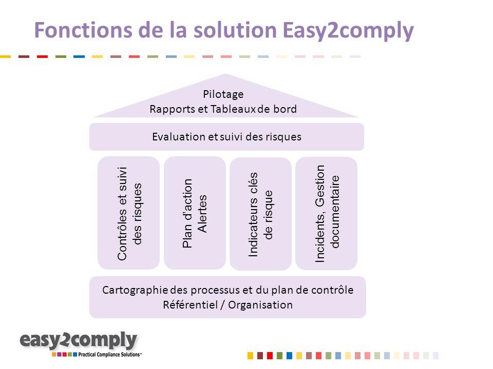 Cartographie des processus et du plan de contrôle Référentiel / Organisation Fonctions de la solution Easy2comply Contrôles et suivi des risques Plan