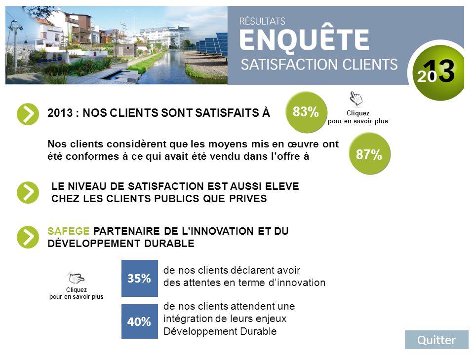 Cliquez pour en savoir plus Cliquez pour en savoir plus Quitter 83% SAFEGE PARTENAIRE DE L'INNOVATION ET DU DÉVELOPPEMENT DURABLE 40% de nos clients a