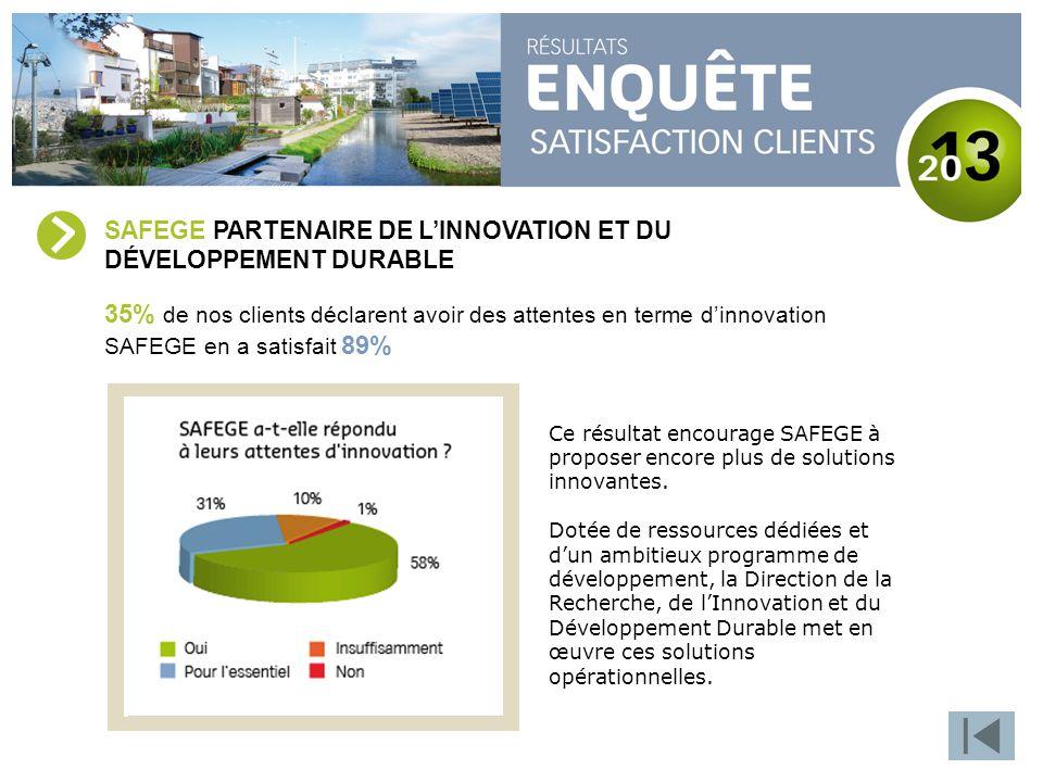Ce résultat encourage SAFEGE à proposer encore plus de solutions innovantes. Dotée de ressources dédiées et d'un ambitieux programme de développement,