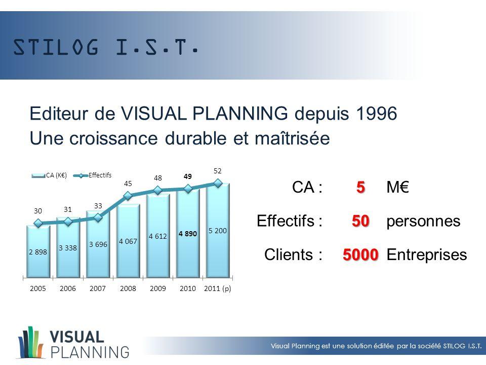 Visual Planning est une solution éditée par la société STILOG I.S.T. STILOG I.S.T. Editeur de VISUAL PLANNING depuis 1996 CA :M€ Effectifs :personnes