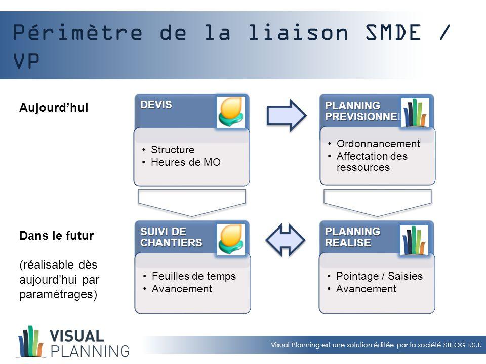 Visual Planning est une solution éditée par la société STILOG I.S.T. Périmètre de la liaison SMDE / VPDEVIS Structure Heures de MO PLANNING PREVISIONN