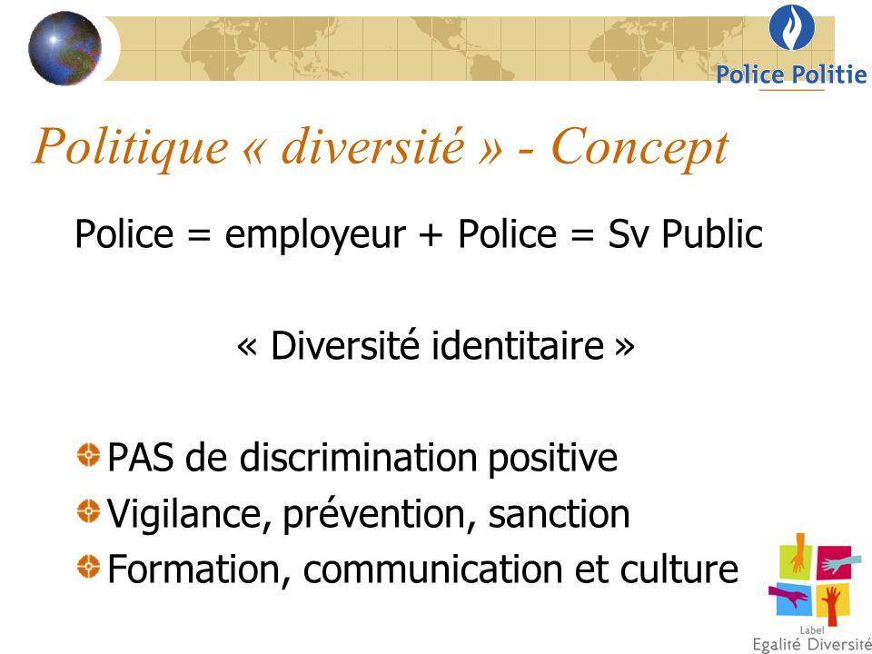 Politique « diversité » - Concept Police = employeur + Police = Sv Public « Diversité identitaire » PAS de discrimination positive Vigilance, préventi