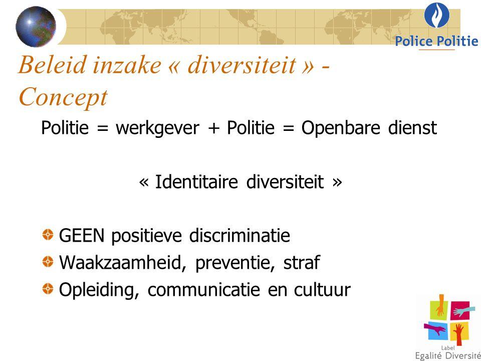 Beleid inzake « diversiteit » - Concept Politie = werkgever + Politie = Openbare dienst « Identitaire diversiteit » GEEN positieve discriminatie Waakz