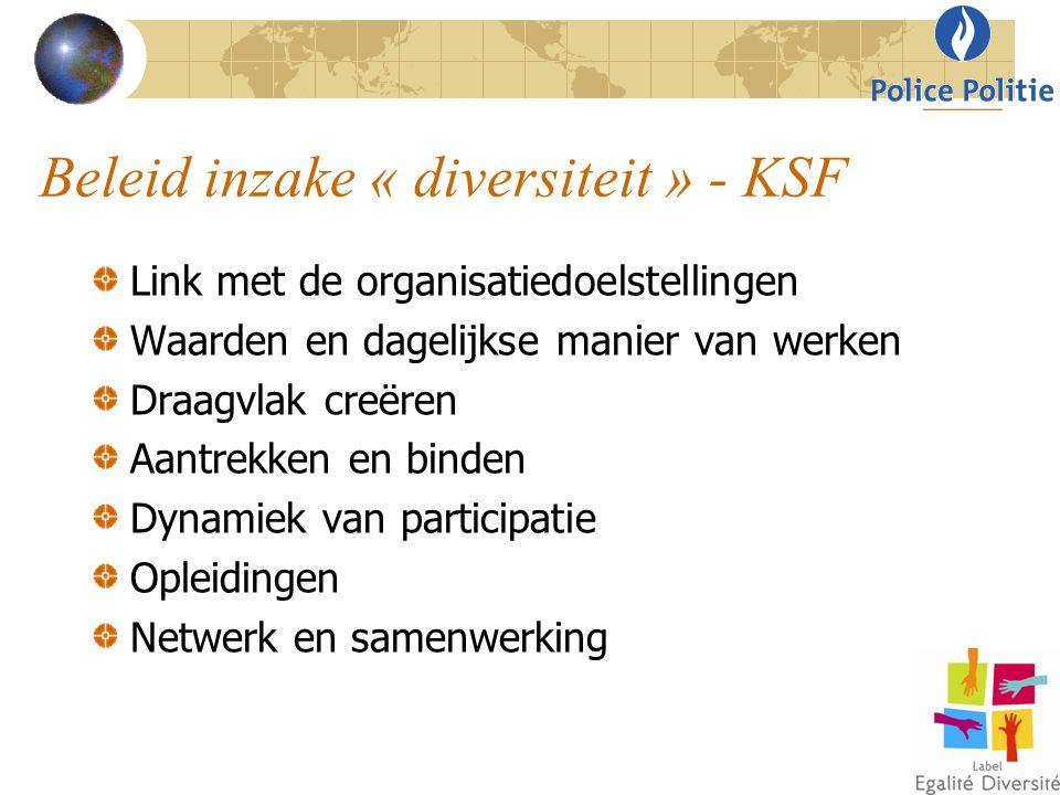 Beleid inzake « diversiteit » - KSF Link met de organisatiedoelstellingen Waarden en dagelijkse manier van werken Draagvlak creëren Aantrekken en bind