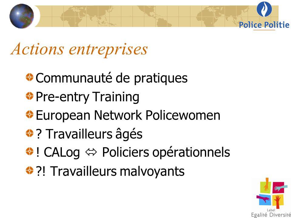 Actions entreprises Communauté de pratiques Pre-entry Training European Network Policewomen ? Travailleurs âgés ! CALog  Policiers opérationnels ?! T