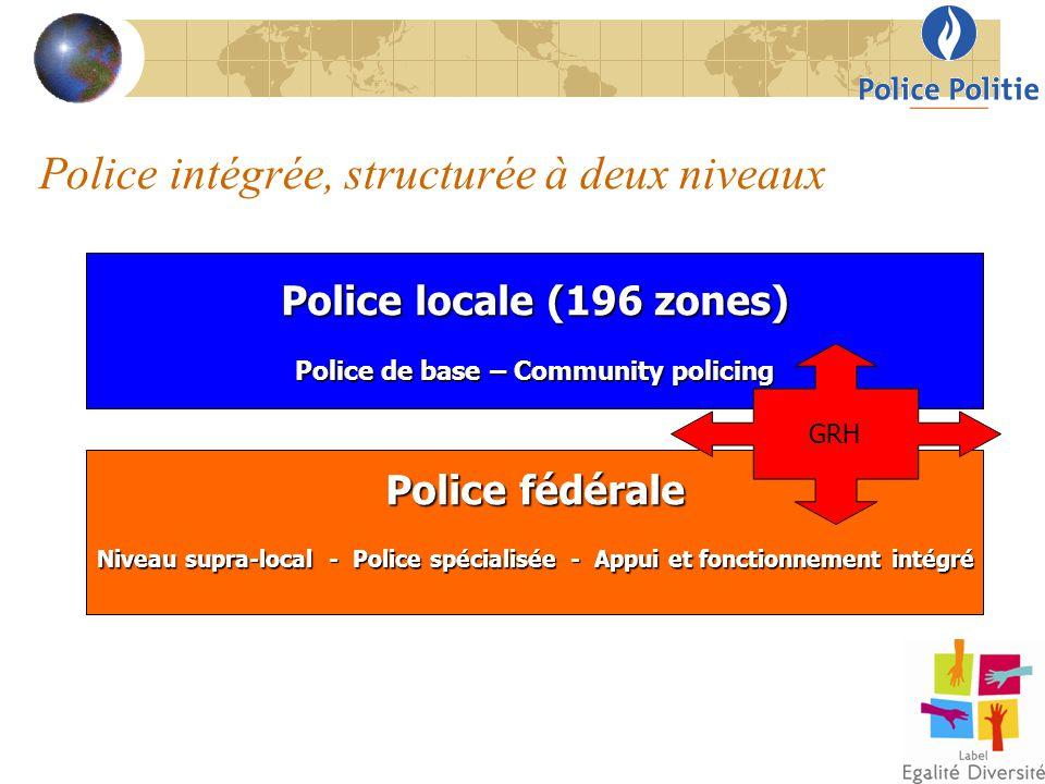 Geïntegreerde politie, gestructureerd op twee niveaus Lokale politie (196 zones) Basis politiezorg – Community policing Federale politie Supra-lokaal - Gespecialiseerde politiezorg - Ondersteuning en Geïntegreerde werking HRM
