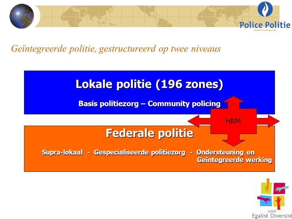 Geïntegreerde politie, gestructureerd op twee niveaus Lokale politie (196 zones) Basis politiezorg – Community policing Federale politie Supra-lokaal