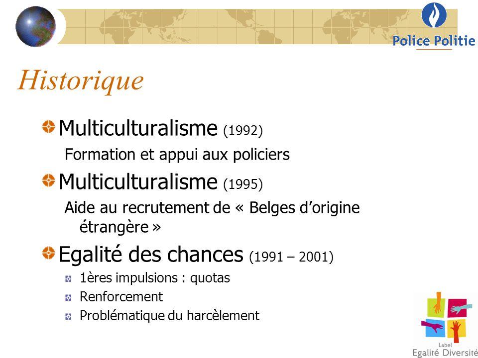 Historiek Multiculturalisme (1992) Opleiding en steun aan de politiemensen Multiculturalisme (1995) Ondersteuning aan de rekrutering van « Belgen van vreemde origine » Gelijke kansen (1991 – 2001) 1ste inzet : cijfers Versterking OSGW en pesterijen