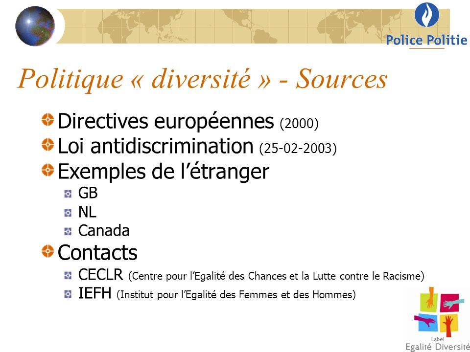 Politique « diversité » - Sources Directives européennes (2000) Loi antidiscrimination (25-02-2003) Exemples de l'étranger GB NL Canada Contacts CECLR