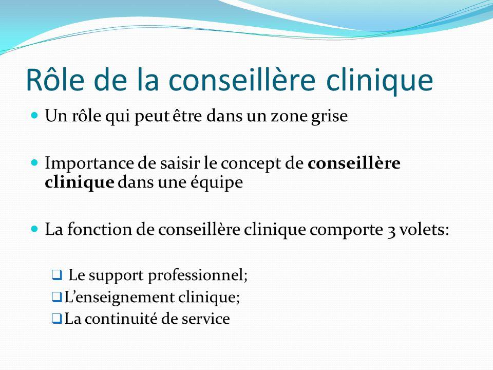Le support professionnel Supervision clinique individuelle Supervision clinique de groupe