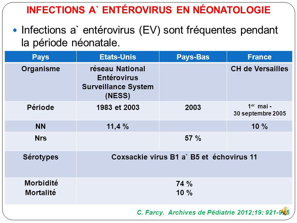Primo-infection VIH: Méningite aiguë virale est concomitante de la primo infection par le VIH dans 24 % des cas. Autres virus : plus rares, peuvent êt