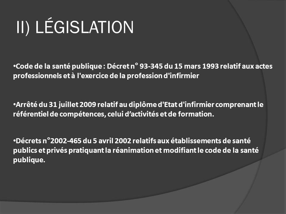 II) LÉGISLATION Code de la santé publique : Décret n° 93-345 du 15 mars 1993 relatif aux actes professionnels et à l exercice de la profession d infirmier Arrêté du 31 juillet 2009 relatif au diplôme d Etat d infirmier comprenant le référentiel de compétences, celui d'activités et de formation.