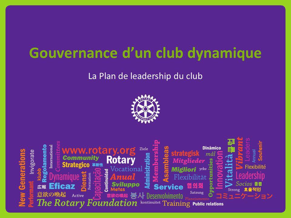 Gouvernance d'un club dynamique La Plan de leadership du club