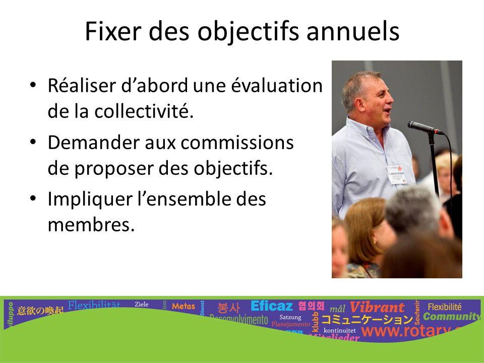 Fixer des objectifs annuels Réaliser d'abord une évaluation de la collectivité. Demander aux commissions de proposer des objectifs. Impliquer l'ensemb
