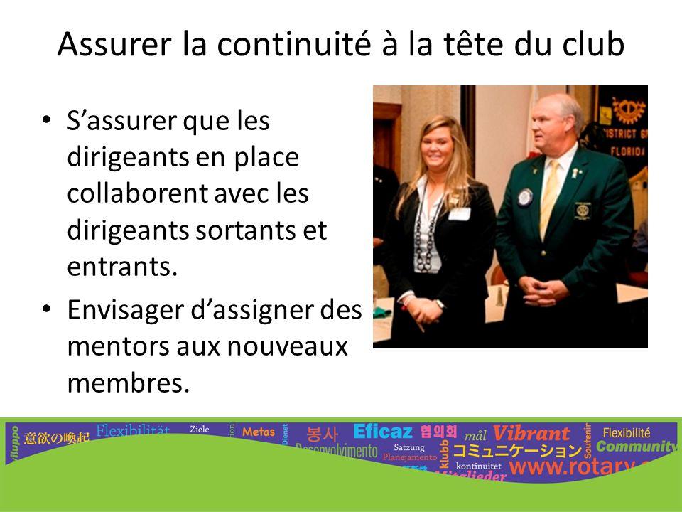 Assurer la continuité à la tête du club S'assurer que les dirigeants en place collaborent avec les dirigeants sortants et entrants. Envisager d'assign