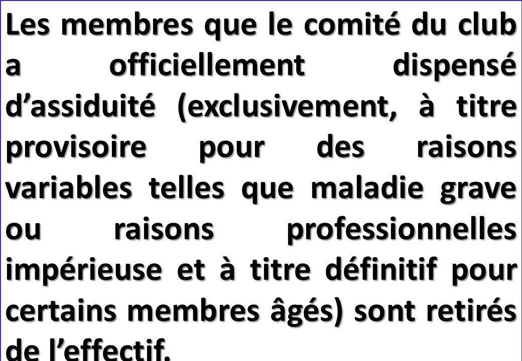 SEMINAIRE DE FORMATION SUR LE SECRETAIRE DU CLUB Les membres que le comité du club a officiellement dispensé d'assiduité (exclusivement, à titre provisoire pour des raisons variables telles que maladie grave ou raisons professionnelles impérieuse et à titre définitif pour certains membres âgés) sont retirés de l'effectif.