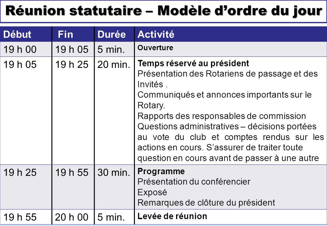 SEMINAIRE DE FORMATION SUR LE SECRETAIRE DU CLUB Réunion statutaire – Modèle d'ordre du jour Début FinDuréeActivité 19 h 0019 h 055 min.