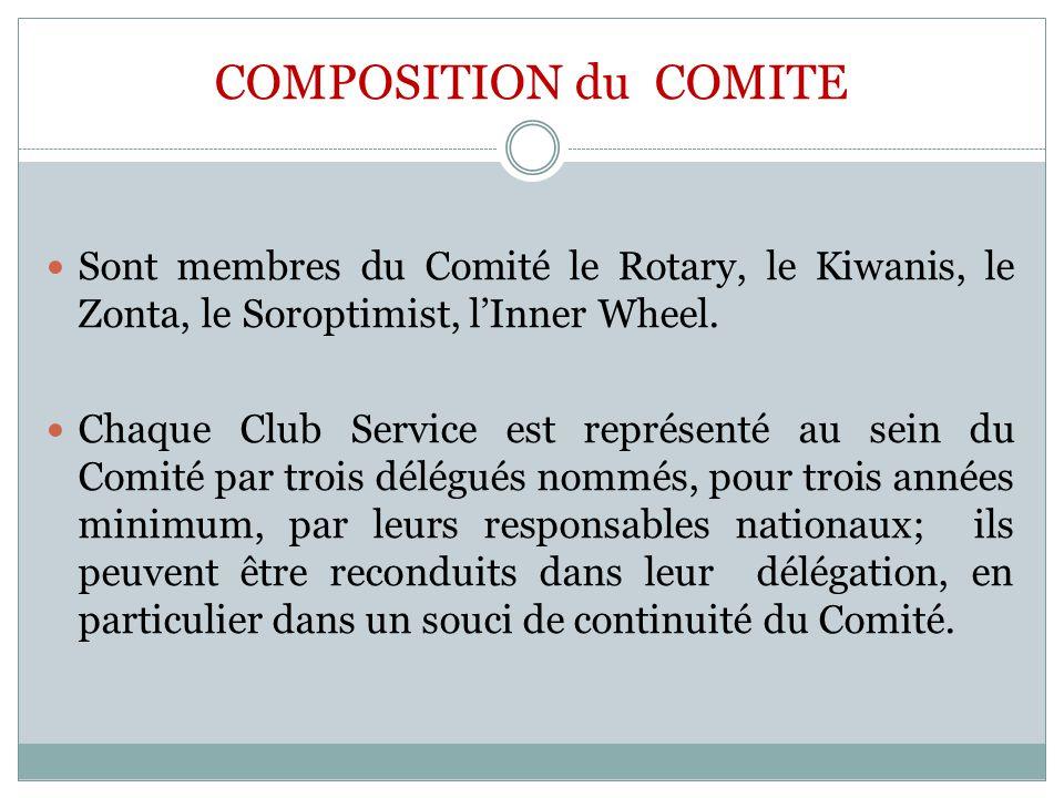 COMPOSITION du COMITE Sont membres du Comité le Rotary, le Kiwanis, le Zonta, le Soroptimist, l'Inner Wheel. Chaque Club Service est représenté au sei