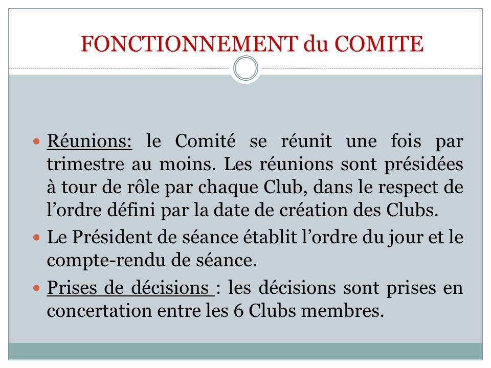 FONCTIONNEMENT du COMITE Réunions: le Comité se réunit une fois par trimestre au moins. Les réunions sont présidées à tour de rôle par chaque Club, da