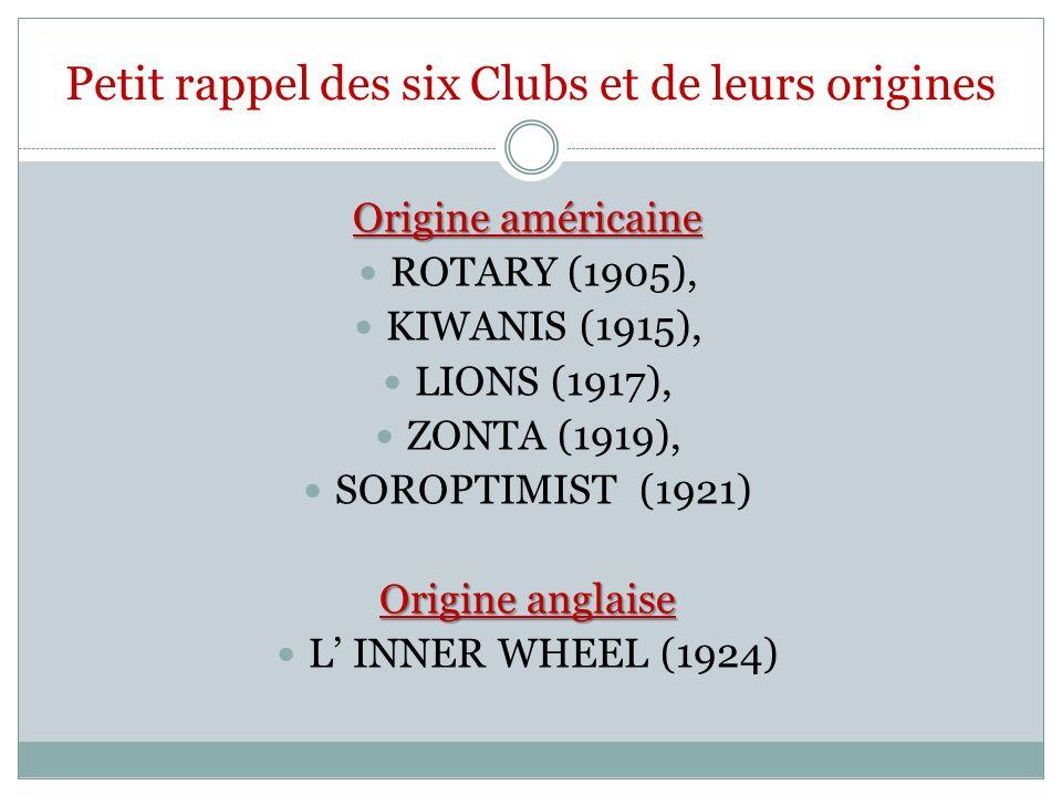 Petit rappel des six Clubs et de leurs origines Origine américaine ROTARY (1905), KIWANIS (1915), LIONS (1917), ZONTA (1919), SOROPTIMIST (1921) Origi