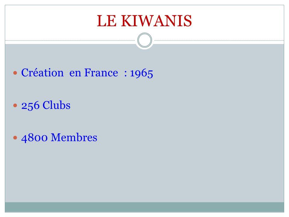 LE KIWANIS Création en France : 1965 256 Clubs 4800 Membres