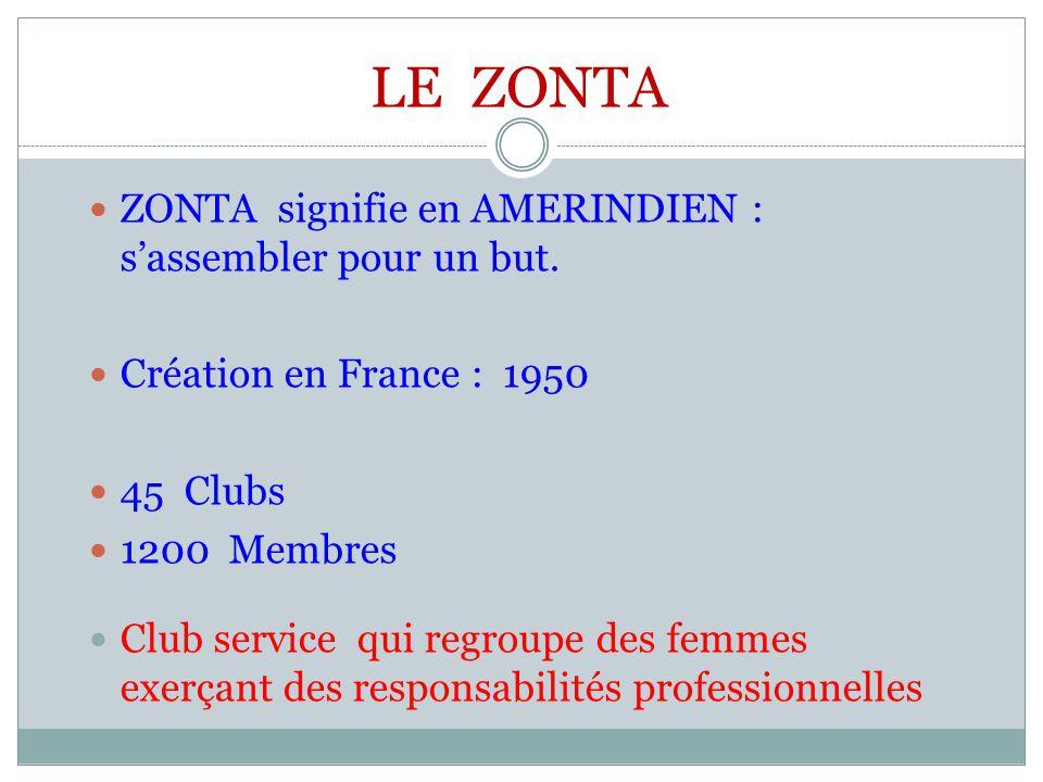 LE ZONTA ZONTA signifie en AMERINDIEN : s'assembler pour un but. Création en France : 1950 45 Clubs 1200 Membres Club service qui regroupe des femmes