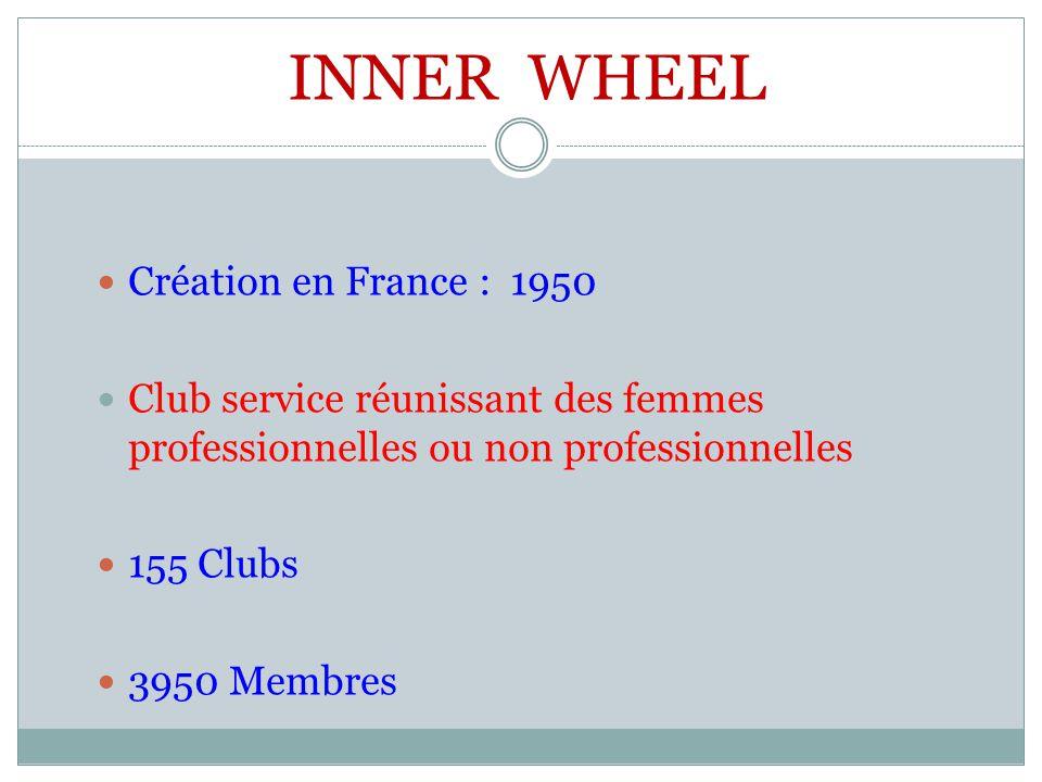 INNER WHEEL Création en France : 1950 Club service réunissant des femmes professionnelles ou non professionnelles 155 Clubs 3950 Membres