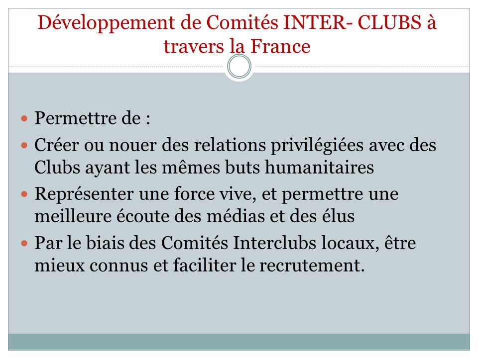 Développement de Comités INTER- CLUBS à travers la France Permettre de : Créer ou nouer des relations privilégiées avec des Clubs ayant les mêmes buts